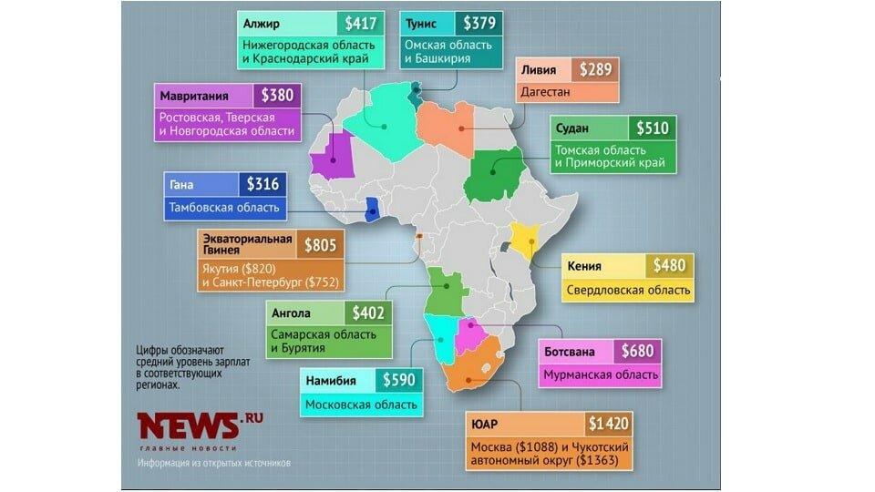 Средние зарплаты в Африке